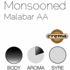 KAFFE - Malabar monsooned
